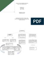 toxicologia proyecto2.docx