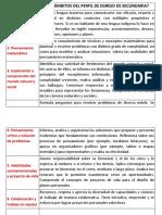 CUÁLES SON LOS 11 ÁMBITOS DEL PERFIL DE EGRESO DE SECUNDARIA-higinio