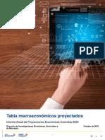 Tabla macroeconómicos a2024