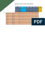 CRONOGRAMA _IEEE_17-10-19_jts