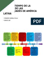 linea de tiempo historia de las universidades.pptx