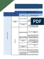 ASPECTOS E IMPACTOS AMBIENTALES (1).xlsx