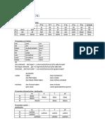 139308808-Gramatica-Alemana-Reglas-y-Tips.pdf