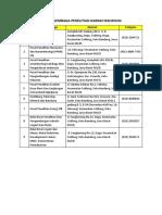 Daftar Lembaga Penelitian Daerah Bandung