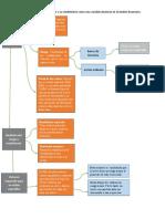 Diagrama de llaves en el que se relacione y contraste el precio de activo y su rendimiento como una variable aleatoria.docx