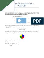 Some Basic Relationships of Probability.pdf