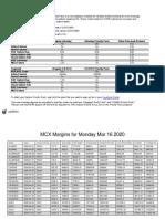 MCX_Margin_Mar-16-2020
