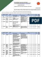 Detailed-Advertisement-2700.pdf