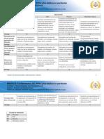 Rubrica de Evaluación [DE_M5_U1_S2_RE].pdf