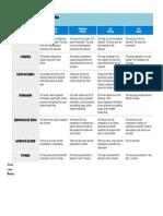 Song-Writing-and-Presentation-rubrics.pdf