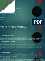 TOP 10 ENERGIAS