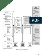 2.14.Diagram Alir Proses Perlingkupan