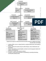 Org_Chart_copy.docx