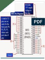 Pin Diagram 8051
