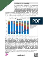Amphetamin_Streckmittel.pdf