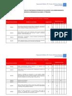 Estándares de Aprendizaje Evaluables 5º de Primaria.pdf