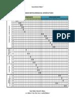 Cronograma OA Matematica 5Basico 2016.pdf