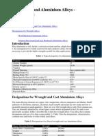 Aluminium and Aluminium Alloys - Designations