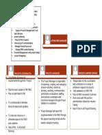 PMO Structure .pdf