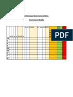 controlo de aulas previstas e dadas