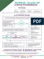 Flujograma.pdf.pdf