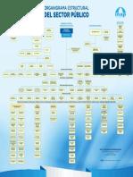 OrganigramaSectorPublico2019 (1).pdf