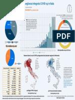 Infografica_14marzo ITA