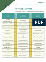 T4-E-192-Word-Mat-Sentence-Starters-for-Essays_ver_2.pdf