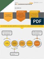 diagramas electricos interpretacion.pdf