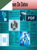 Infografia Bases de Datos