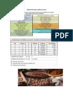 Información básica cultivo de cacao