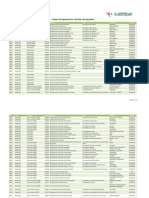 Lista de códigos de Agrupamentos e Escolas não Agrupadas para efeitos de indicação de entidade de provimento, colocação e validação
