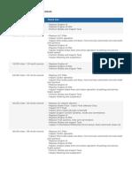 Subaru-Normal-Maintenance-Schedule.pdf