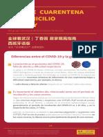 Guía de Cuarentena en Domicilio