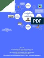 actividad 1 aristiteles etica prof.pdf