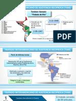 TRATADO INTERAMERICANO DE ASISTENCIA RECIPROCA (TIAR)