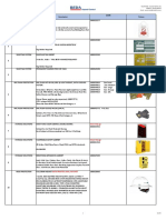 Safety PPE's Catalog for Aramco B2B Items