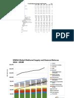 MMSA-Methanol-World-Supply-and-Demand-Summary-Jan-2020.xlsx