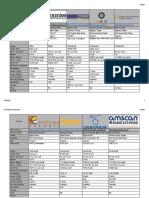 Pre-Rented Inventory - 09 jan2020