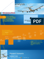 `section B_Wandering minds_indian civil aviation`.pptx