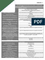 MCC Participating Institutes Info - 2020 - Compiled.pdf