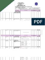 IPCR  1st sem 2018  CORRECTED MAM DEDUYO PMT.xlsx