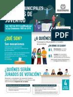 20200228-infograf-eleccionesjuventud2020-alcalde.pdf