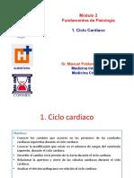 TEMA 1 CICLO CARDIACO