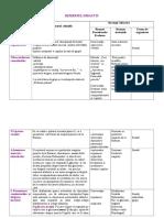 tabel proiect INTEGRAT, INSECTE -   NM.doc