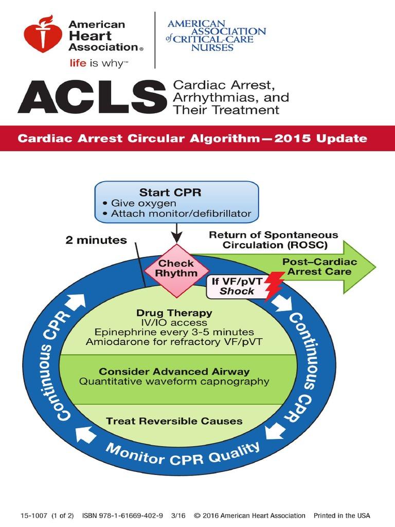 Acls Pocket Card Pdf Stroke Myocardial Infarction