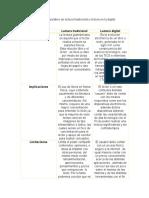 Cuadro comparativo de lectura tradicional y lectura en la digital.docx