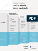Infografía Centro de Costes a Motor de Crecimiento.pdf
