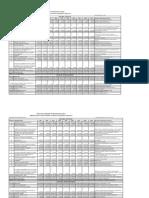PIB_resurse_utilizari_2010_2019