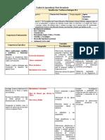 Unidad de Aprendizaje Nivel Secundario - 1.1 Nat..doc